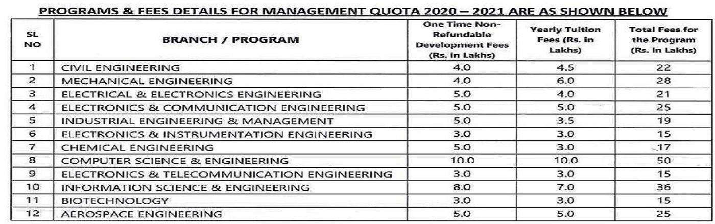 rv-college-of-engineering-admission-through-management-quota